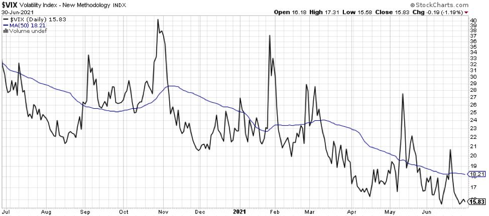 chart-third-quarter-21-3