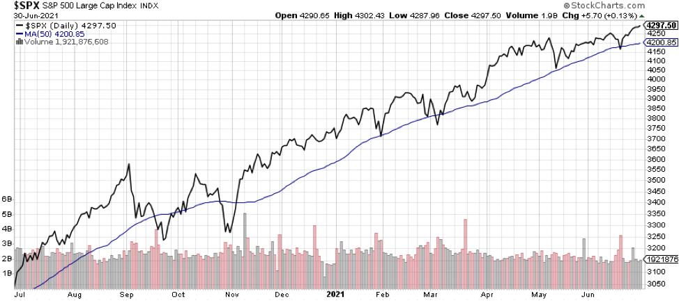 chart-third-quarter-21-4