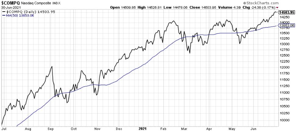 chart-third-quarter-21-5