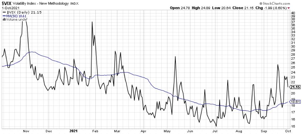 chart-fourth-quarter-21-1
