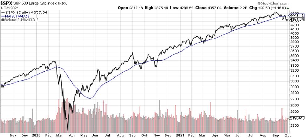 chart-fourth-quarter-21-2